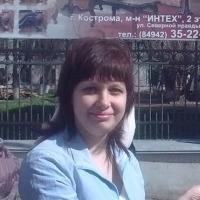 Инесса Чудина
